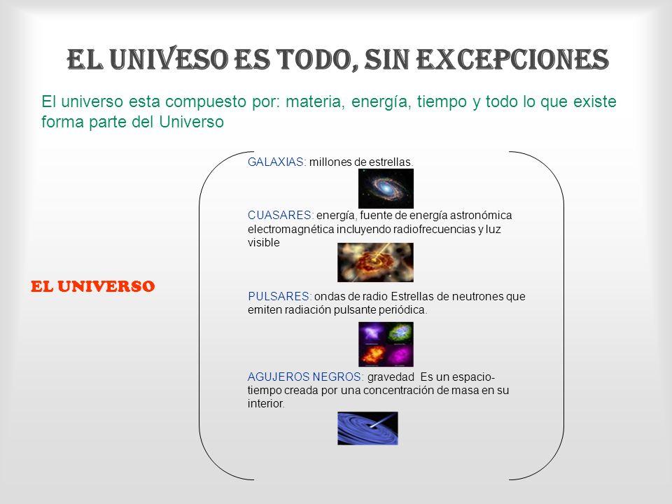 EL UNIVESO ES TODO, SIN EXCEPCIONES El universo esta compuesto por: materia, energía, tiempo y todo lo que existe forma parte del Universo EL UNIVERSO