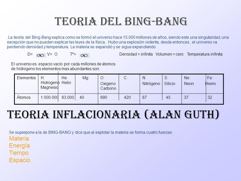 TEORIA DEL BING-BANG.La teoría del Bing-Bang explica como se formó el universo hace 15.000 millones de años, siendo este una singularidad, una excepci
