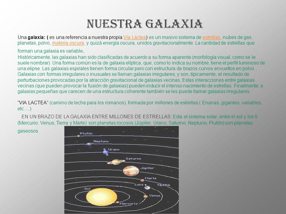 NUESTRA GALAXIA Una galaxia: ( es una referencia a nuestra propia Vía Láctea) es un masivo sistema de estrellas, nubes de gas, planetas, polvo, materi