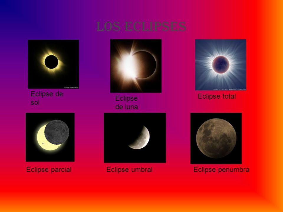 LOS ECLIPSES Eclipse de sol Eclipse de luna Eclipse total Eclipse parcialEclipse umbralEclipse penumbra
