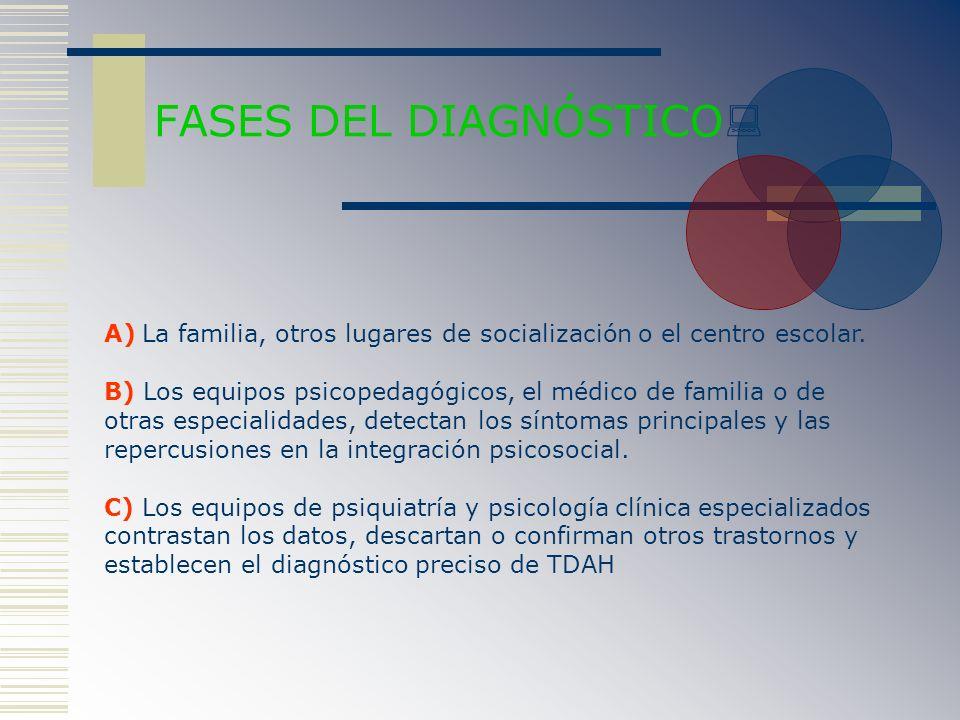 A) La familia, otros lugares de socialización o el centro escolar. B) Los equipos psicopedagógicos, el médico de familia o de otras especialidades, de
