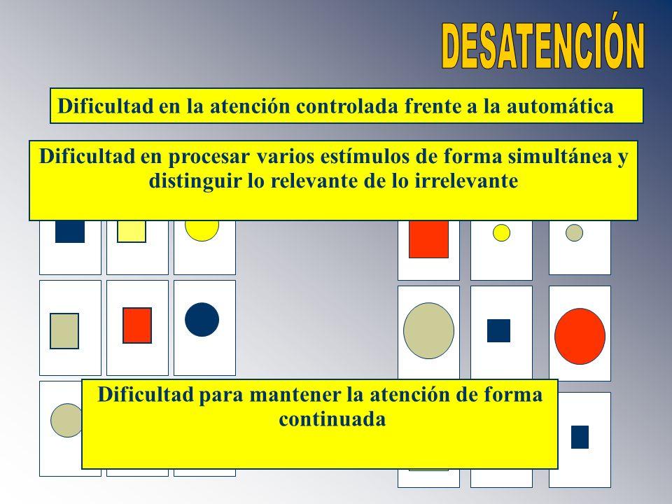 Dificultad en la atención controlada frente a la automática Dificultad en procesar varios estímulos de forma simultánea y distinguir lo relevante de l