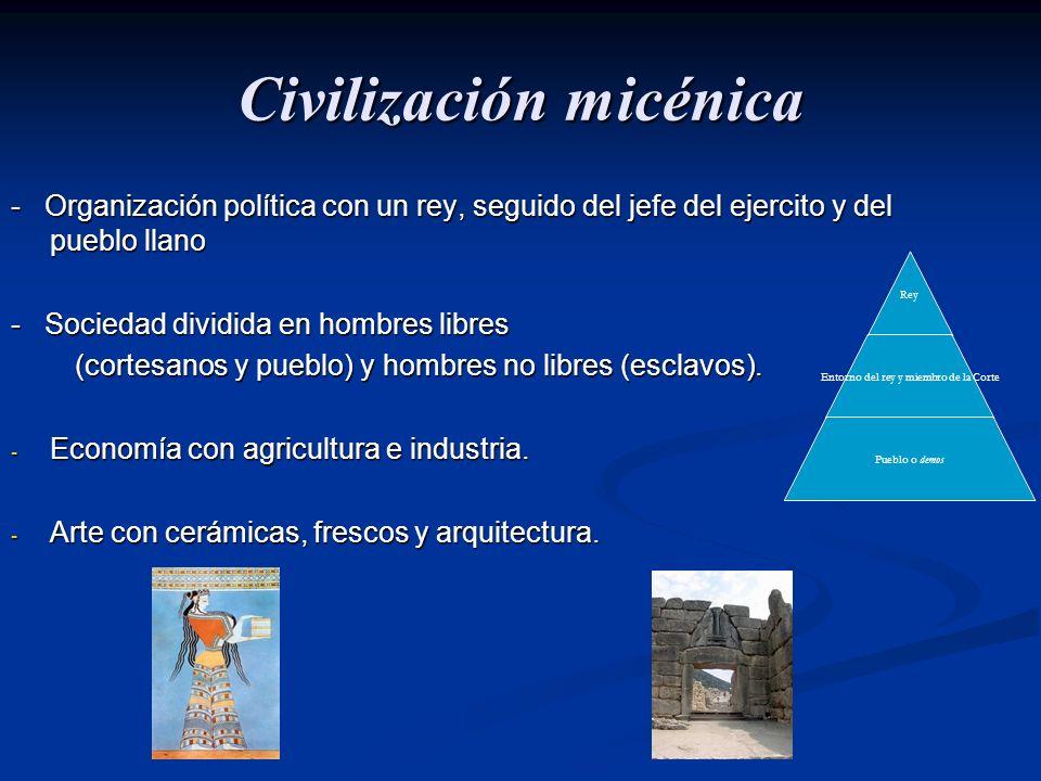 Civilización micénica - Organización política con un rey, seguido del jefe del ejercito y del pueblo llano - Sociedad dividida en hombres libres (cortesanos y pueblo) y hombres no libres (esclavos).