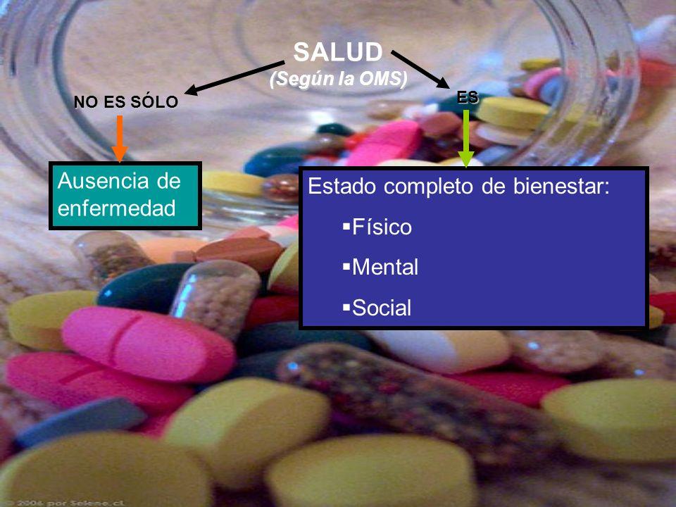(Según la OMS) SALUD (Según la OMS) Ausencia de enfermedad NO ES SÓLO Estado completo de bienestar: Físico Mental Social ES