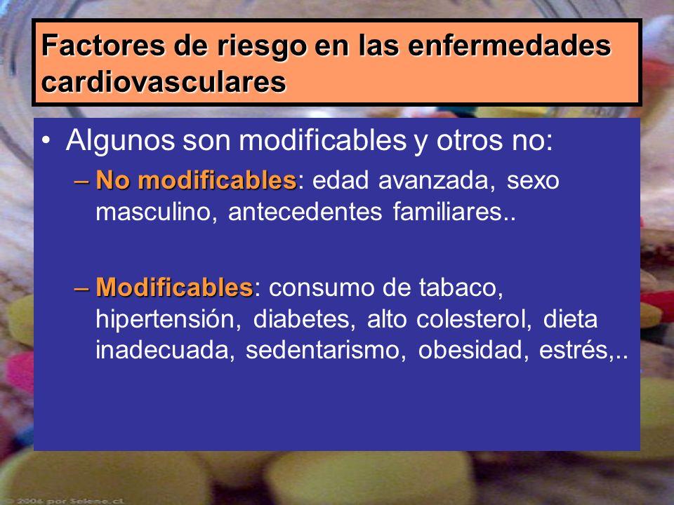 Factores de riesgo en las enfermedades cardiovasculares Algunos son modificables y otros no: –No modificables –No modificables: edad avanzada, sexo ma