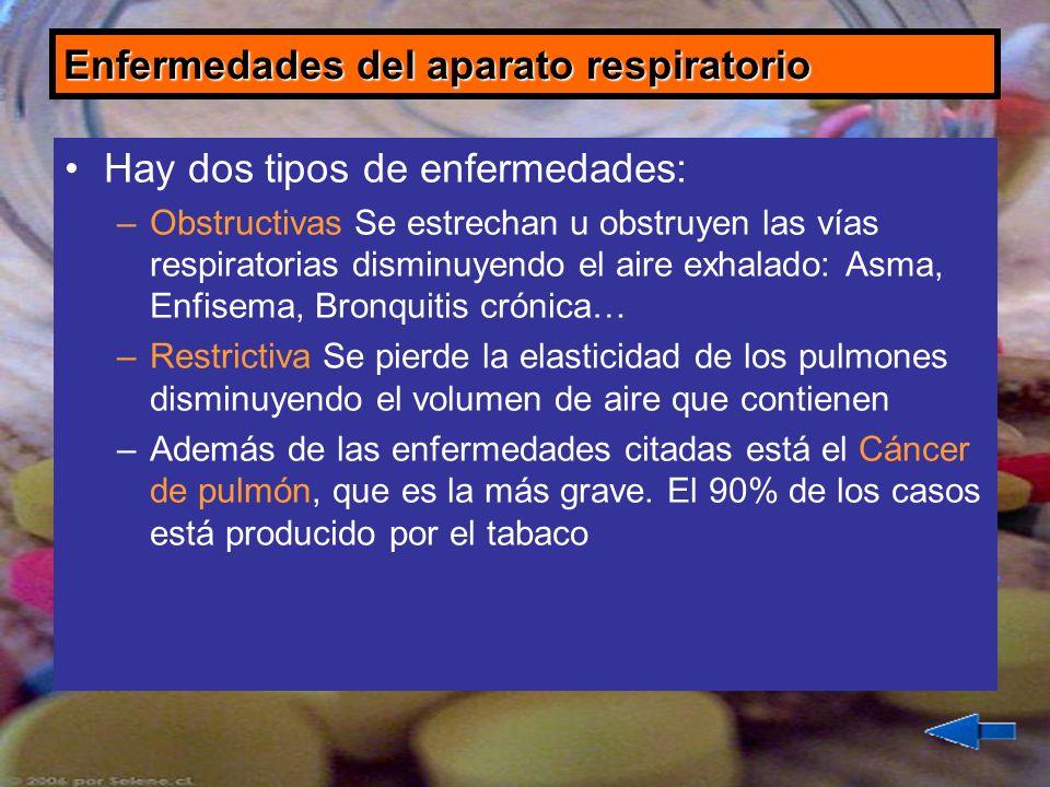 Enfermedades del aparato respiratorio Hay dos tipos de enfermedades: –Obstructivas Se estrechan u obstruyen las vías respiratorias disminuyendo el air