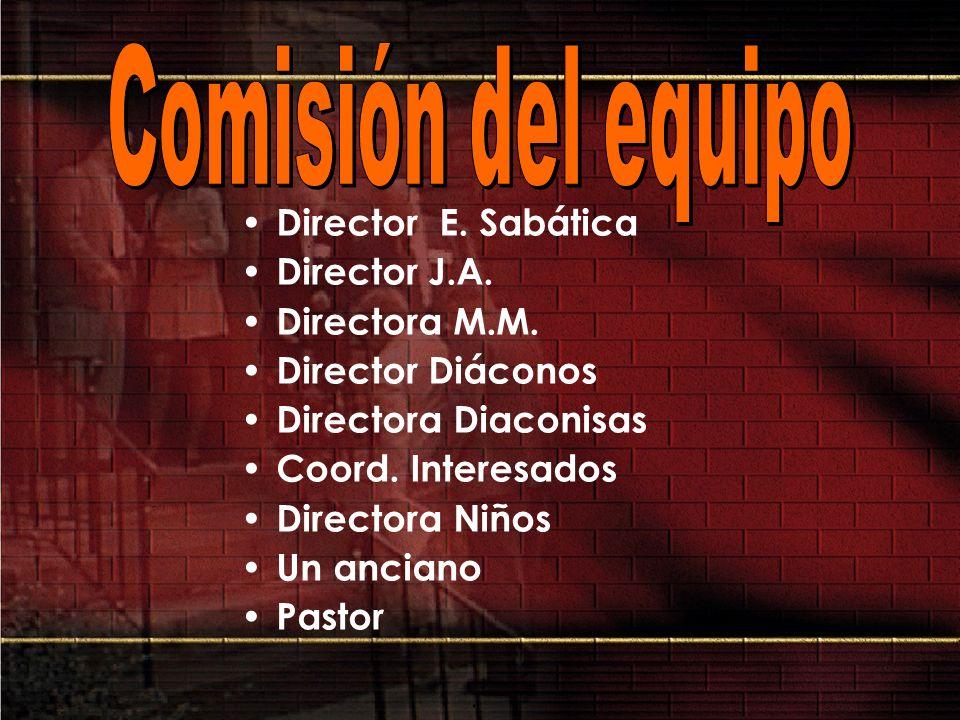 Trabajen con el Pastor Consideren las necesidades de la iglesia Eligan un Coordinador(a) y Secretario(a) Escogan el número de integrantes del equipo Planifiquen el calendario del equipo participante