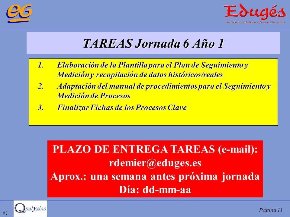 © Página 11 TAREAS Jornada 6 Año 1 1.Elaboración de la Plantilla para el Plan de Seguimiento y Medición y recopilación de datos históricos/reales 2.Ad