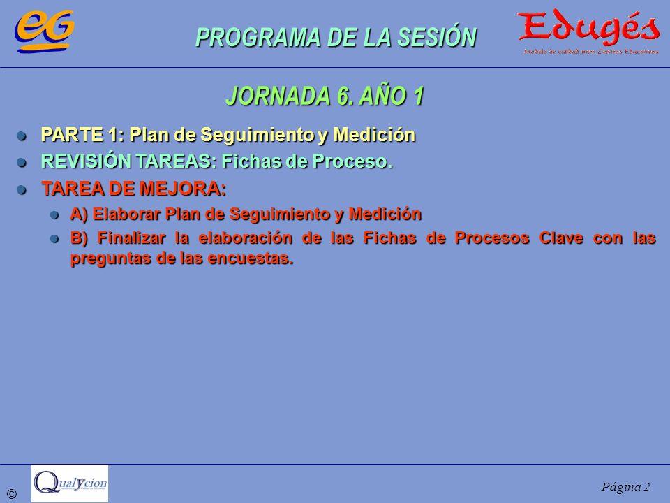 © Página 2 PROGRAMA DE LA SESIÓN PARTE 1: Plan de Seguimiento y Medición PARTE 1: Plan de Seguimiento y Medición REVISIÓN TAREAS: Fichas de Proceso. R