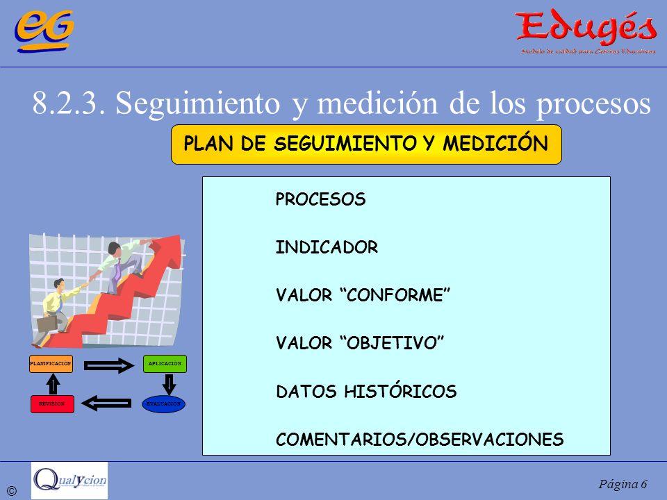 © Página 6 PROCESOS INDICADOR VALOR CONFORME VALOR OBJETIVO DATOS HISTÓRICOS COMENTARIOS/OBSERVACIONES PLAN DE SEGUIMIENTO Y MEDICIÓN 8.2.3. Seguimien