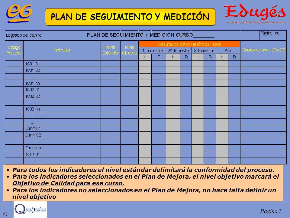 © Página 7 PLAN DE SEGUIMIENTO Y MEDICIÓN Para todos los indicadores el nivel estándar delimitará la conformidad del proceso. Para los indicadores sel