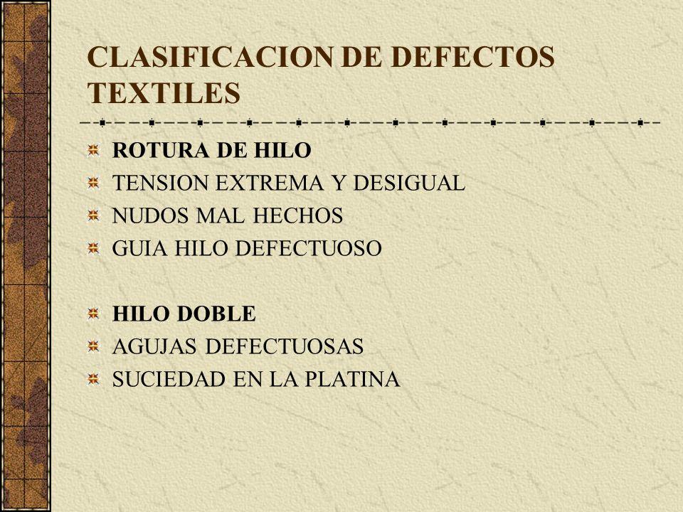 CLASIFICACION DE DEFECTOS TEXTILES ROTURA DE HILO TENSION EXTREMA Y DESIGUAL NUDOS MAL HECHOS GUIA HILO DEFECTUOSO HILO DOBLE AGUJAS DEFECTUOSAS SUCIEDAD EN LA PLATINA