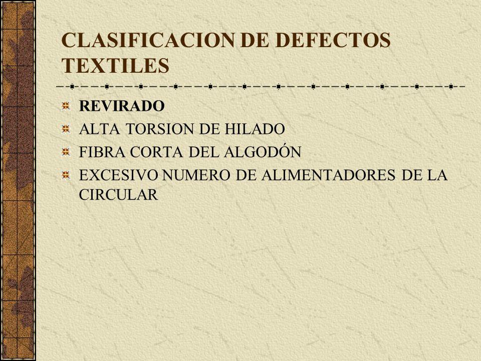 CLASIFICACION DE DEFECTOS TEXTILES REVIRADO ALTA TORSION DE HILADO FIBRA CORTA DEL ALGODÓN EXCESIVO NUMERO DE ALIMENTADORES DE LA CIRCULAR