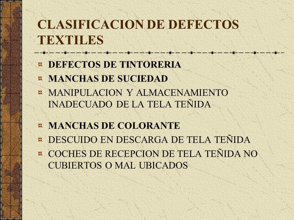 CLASIFICACION DE DEFECTOS TEXTILES DEFECTOS DE TINTORERIA MANCHAS DE SUCIEDAD MANIPULACION Y ALMACENAMIENTO INADECUADO DE LA TELA TEÑIDA MANCHAS DE COLORANTE DESCUIDO EN DESCARGA DE TELA TEÑIDA COCHES DE RECEPCION DE TELA TEÑIDA NO CUBIERTOS O MAL UBICADOS