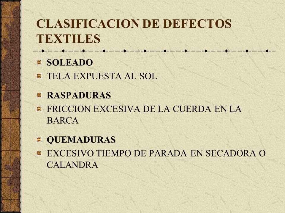 CLASIFICACION DE DEFECTOS TEXTILES SOLEADO TELA EXPUESTA AL SOL RASPADURAS FRICCION EXCESIVA DE LA CUERDA EN LA BARCA QUEMADURAS EXCESIVO TIEMPO DE PARADA EN SECADORA O CALANDRA