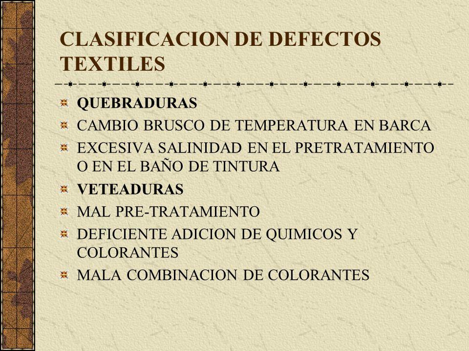 CLASIFICACION DE DEFECTOS TEXTILES QUEBRADURAS CAMBIO BRUSCO DE TEMPERATURA EN BARCA EXCESIVA SALINIDAD EN EL PRETRATAMIENTO O EN EL BAÑO DE TINTURA VETEADURAS MAL PRE-TRATAMIENTO DEFICIENTE ADICION DE QUIMICOS Y COLORANTES MALA COMBINACION DE COLORANTES