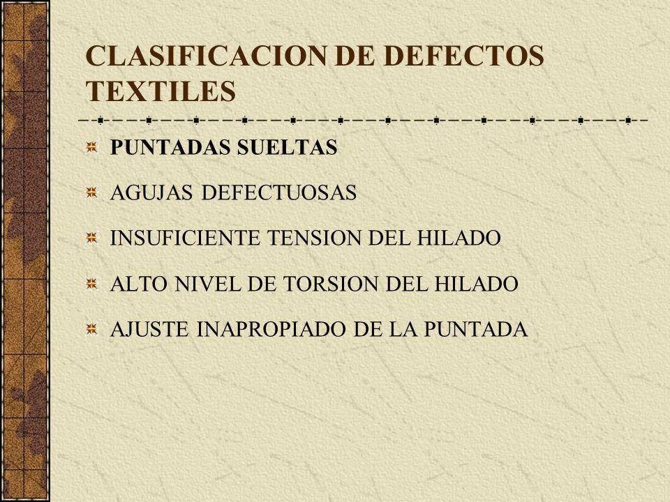 CLASIFICACION DE DEFECTOS TEXTILES PUNTADAS SUELTAS AGUJAS DEFECTUOSAS INSUFICIENTE TENSION DEL HILADO ALTO NIVEL DE TORSION DEL HILADO AJUSTE INAPROPIADO DE LA PUNTADA