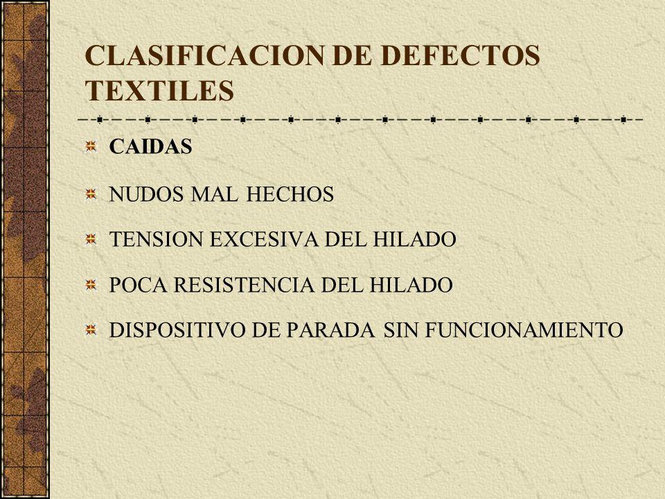 CLASIFICACION DE DEFECTOS TEXTILES CAIDAS NUDOS MAL HECHOS TENSION EXCESIVA DEL HILADO POCA RESISTENCIA DEL HILADO DISPOSITIVO DE PARADA SIN FUNCIONAMIENTO