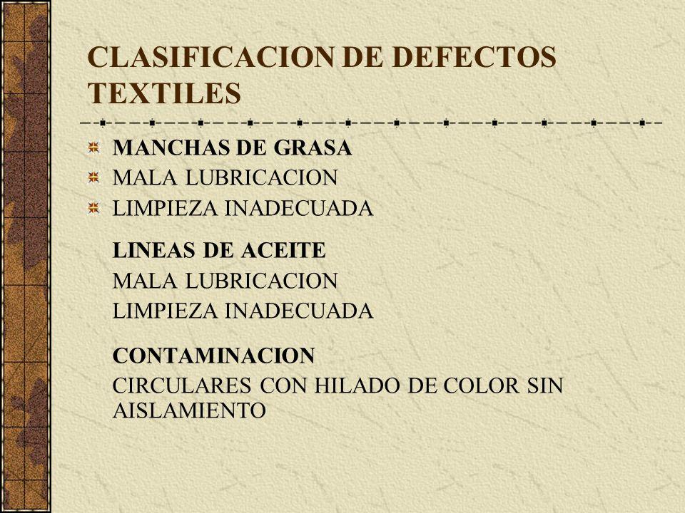 CLASIFICACION DE DEFECTOS TEXTILES MANCHAS DE GRASA MALA LUBRICACION LIMPIEZA INADECUADA LINEAS DE ACEITE MALA LUBRICACION LIMPIEZA INADECUADA CONTAMINACION CIRCULARES CON HILADO DE COLOR SIN AISLAMIENTO