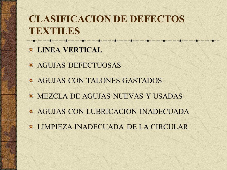 CLASIFICACION DE DEFECTOS TEXTILES LINEA VERTICAL AGUJAS DEFECTUOSAS AGUJAS CON TALONES GASTADOS MEZCLA DE AGUJAS NUEVAS Y USADAS AGUJAS CON LUBRICACION INADECUADA LIMPIEZA INADECUADA DE LA CIRCULAR