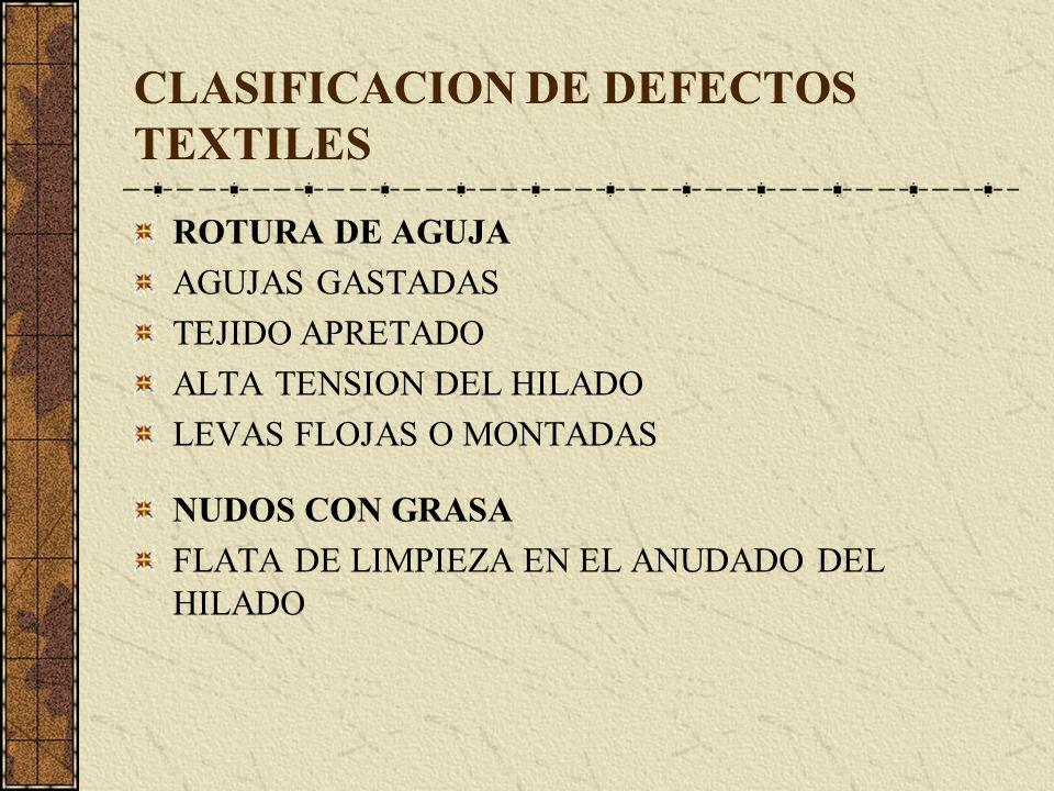 CLASIFICACION DE DEFECTOS TEXTILES ROTURA DE AGUJA AGUJAS GASTADAS TEJIDO APRETADO ALTA TENSION DEL HILADO LEVAS FLOJAS O MONTADAS NUDOS CON GRASA FLATA DE LIMPIEZA EN EL ANUDADO DEL HILADO