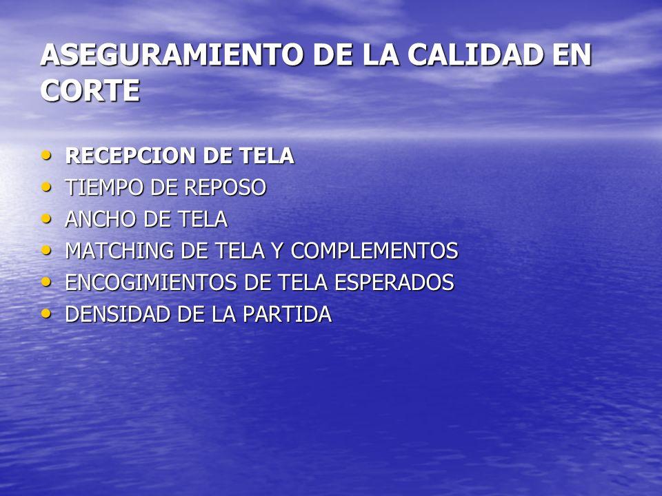 RECEPCION DE TELA RECEPCION DE TELA TIEMPO DE REPOSO TIEMPO DE REPOSO ANCHO DE TELA ANCHO DE TELA MATCHING DE TELA Y COMPLEMENTOS MATCHING DE TELA Y C
