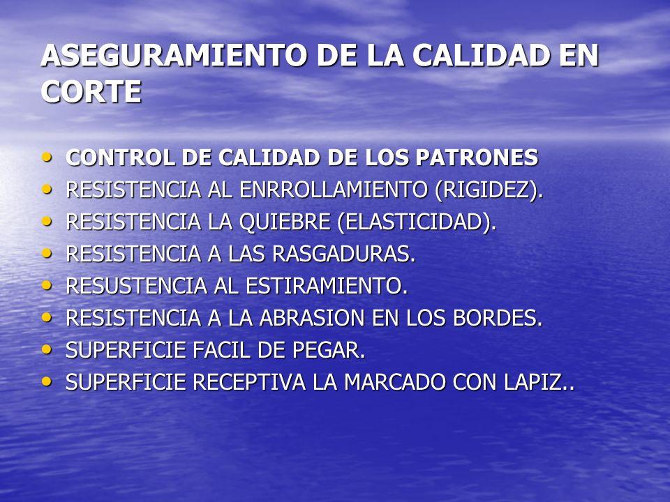 ASEGURAMIENTO DE LA CALIDAD EN CORTE CONTROL DE CALIDAD DE LOS PATRONES CONTROL DE CALIDAD DE LOS PATRONES RESISTENCIA AL ENRROLLAMIENTO (RIGIDEZ). RE
