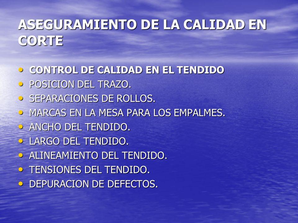 ASEGURAMIENTO DE LA CALIDAD EN CORTE CONTROL DE CALIDAD EN EL TENDIDO CONTROL DE CALIDAD EN EL TENDIDO POSICION DEL TRAZO. POSICION DEL TRAZO. SEPARAC
