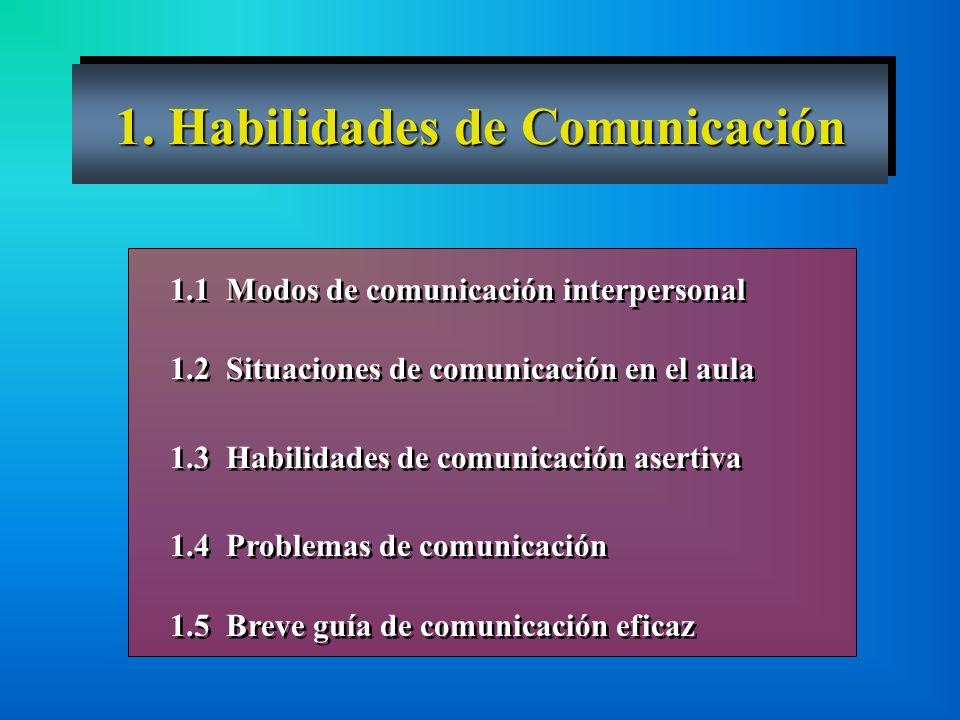 1. Habilidades de Comunicación 1.1 Modos de comunicación interpersonal 1.2 Situaciones de comunicación en el aula 1.3 Habilidades de comunicación aser