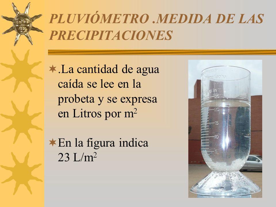 PLUVIÓMETRO.MEDIDA DE LAS PRECIPITACIONES.La cantidad de agua caída se lee en la probeta y se expresa en Litros por m 2 En la figura indica 23 L/m 2