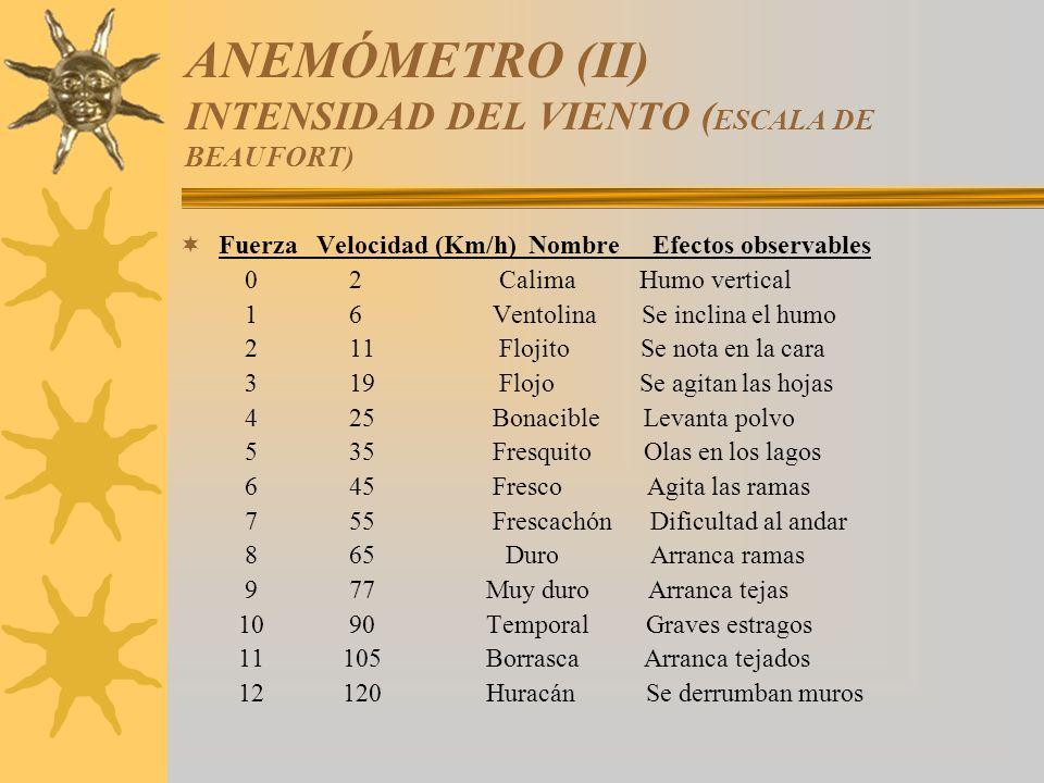 ANEMÓMETRO (II) INTENSIDAD DEL VIENTO ( ESCALA DE BEAUFORT) Fuerza Velocidad (Km/h) Nombre Efectos observables 0 2 Calima Humo vertical 1 6 Ventolina
