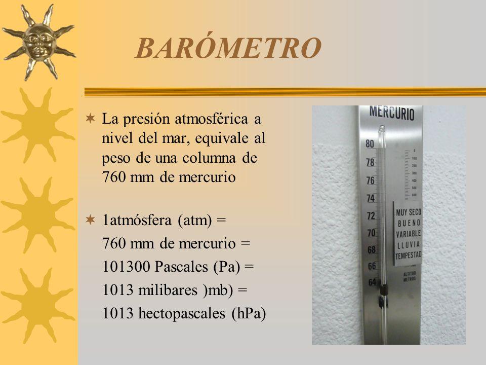 BARÓMETRO La presión atmosférica a nivel del mar, equivale al peso de una columna de 760 mm de mercurio 1atmósfera (atm) = 760 mm de mercurio = 101300