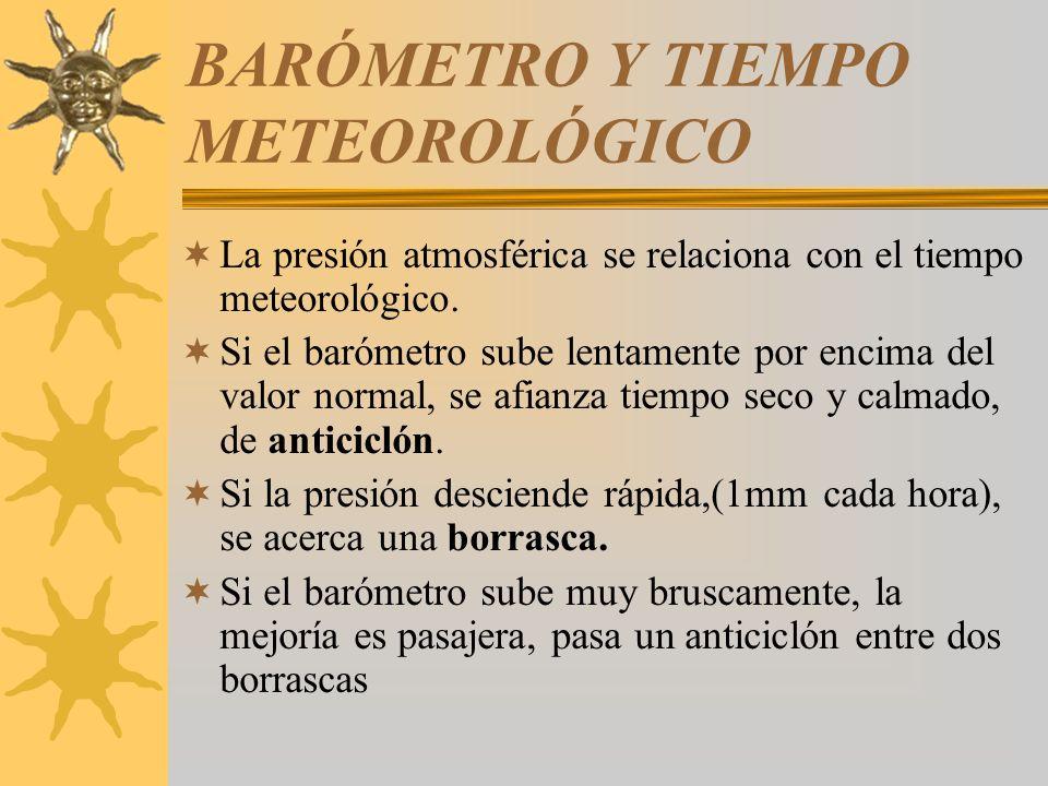 BARÓMETRO Y TIEMPO METEOROLÓGICO La presión atmosférica se relaciona con el tiempo meteorológico. Si el barómetro sube lentamente por encima del valor