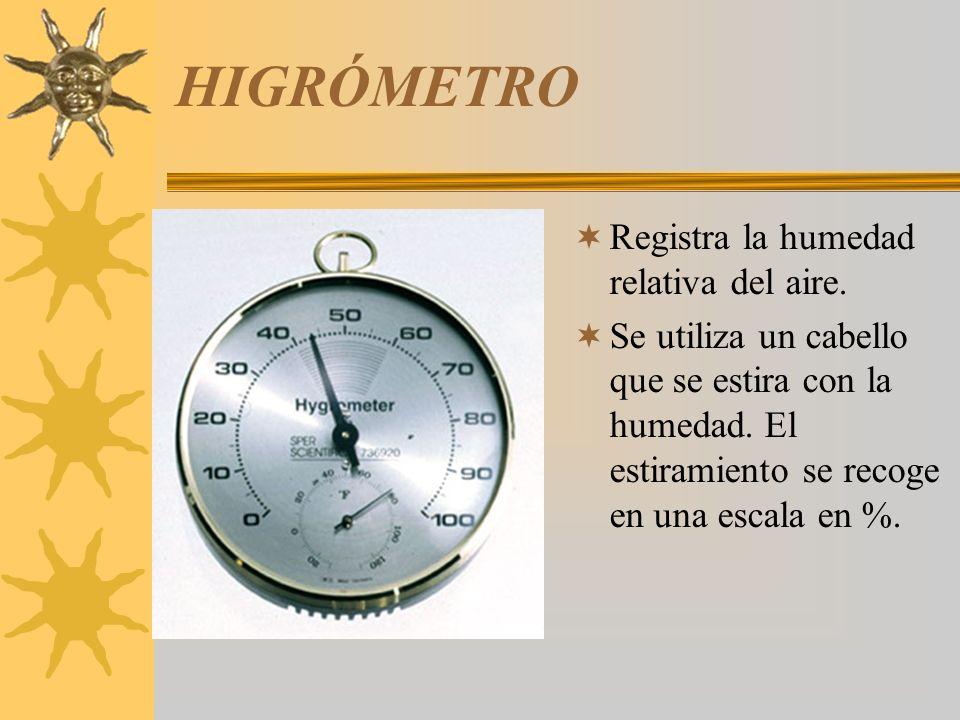 HIGRÓMETRO Registra la humedad relativa del aire. Se utiliza un cabello que se estira con la humedad. El estiramiento se recoge en una escala en %.