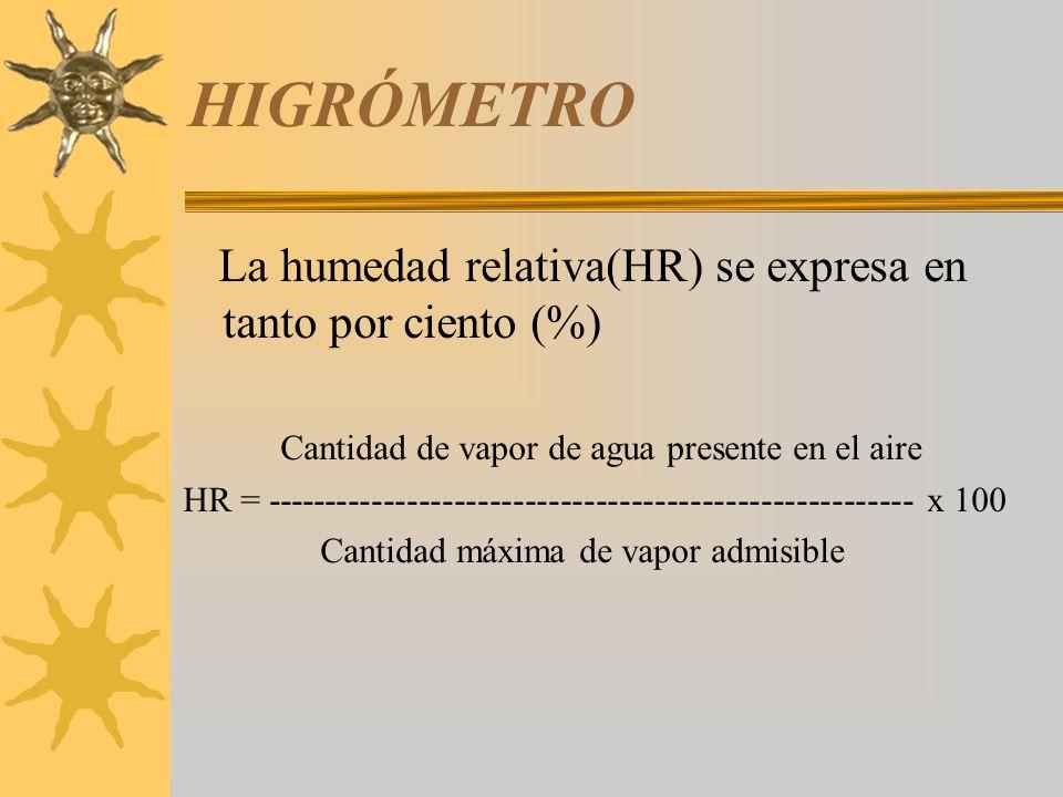 HIGRÓMETRO La humedad relativa(HR) se expresa en tanto por ciento (%) Cantidad de vapor de agua presente en el aire HR = -----------------------------
