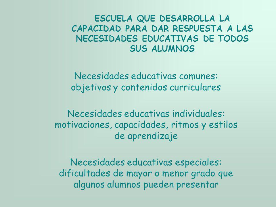 ESCUELA QUE DESARROLLA LA CAPACIDAD PARA DAR RESPUESTA A LAS NECESIDADES EDUCATIVAS DE TODOS SUS ALUMNOS Necesidades educativas comunes: objetivos y c