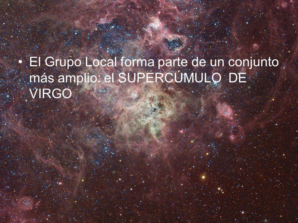 El Grupo Local forma parte de un conjunto más amplio: el SUPERCÚMULO DE VIRGO