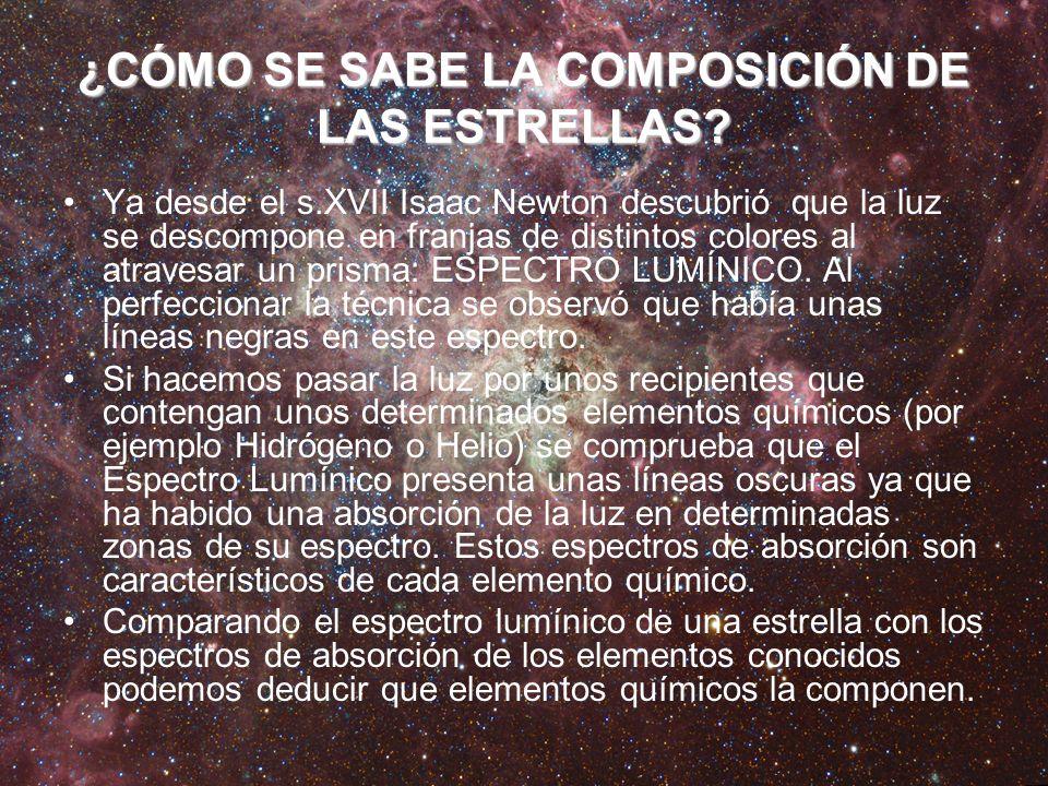 ¿CÓMO SE SABE LA COMPOSICIÓN DE LAS ESTRELLAS? Ya desde el s.XVII Isaac Newton descubrió que la luz se descompone en franjas de distintos colores al a