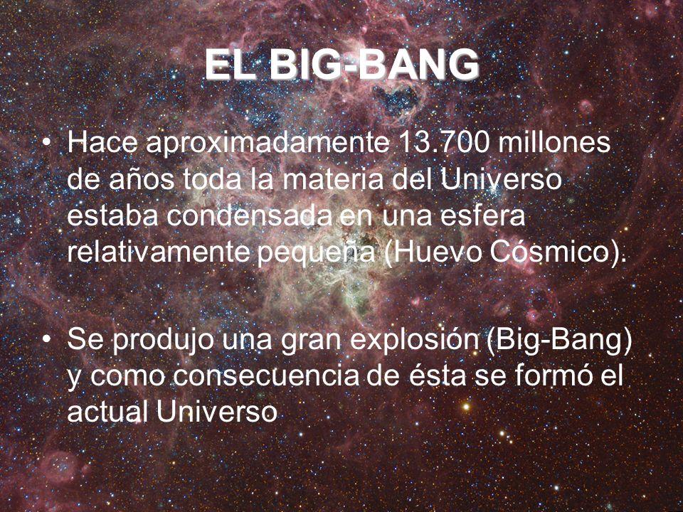 EL BIG-BANG Hace aproximadamente 13.700 millones de años toda la materia del Universo estaba condensada en una esfera relativamente pequeña (Huevo Cós