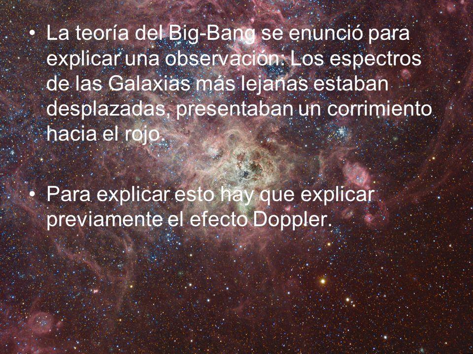 La teoría del Big-Bang se enunció para explicar una observación: Los espectros de las Galaxias más lejanas estaban desplazadas, presentaban un corrimi