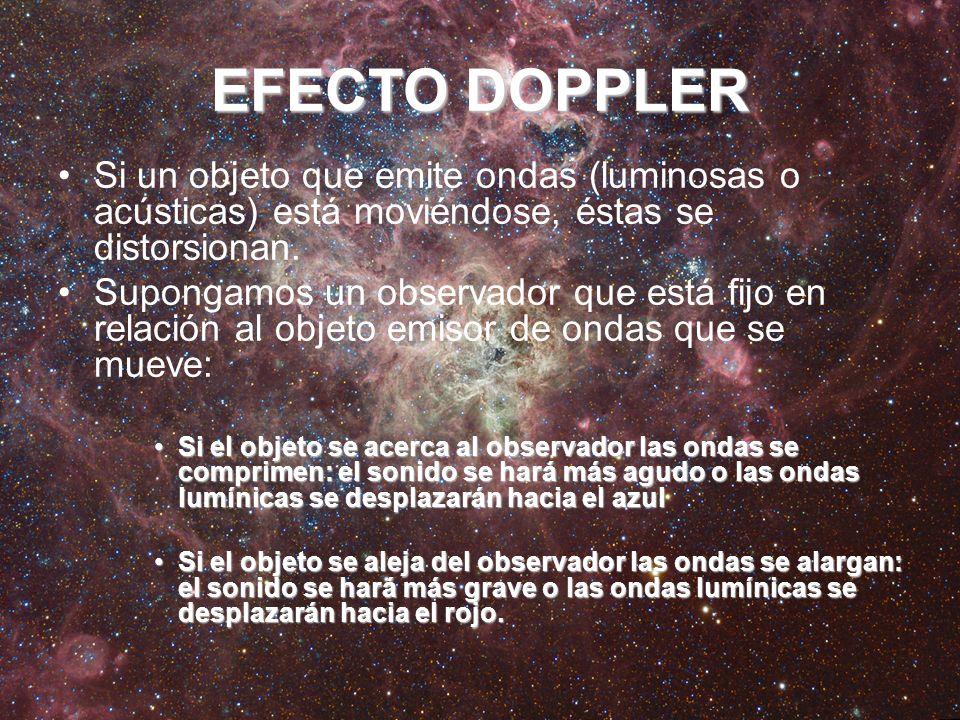 EFECTO DOPPLER Si un objeto que emite ondas (luminosas o acústicas) está moviéndose, éstas se distorsionan. Supongamos un observador que está fijo en
