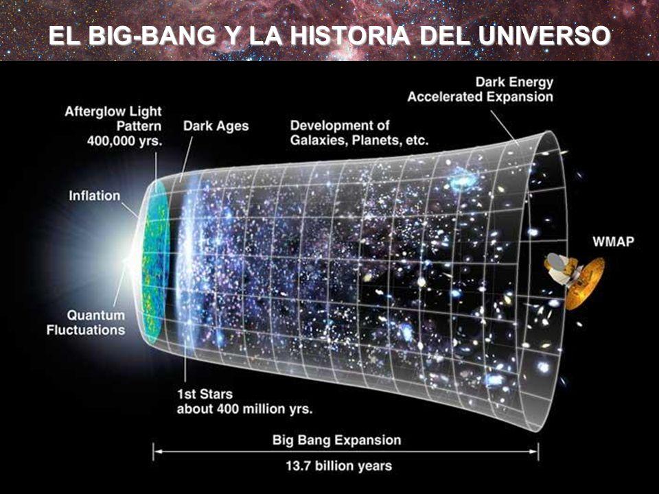 EL BIG-BANG Y LA HISTORIA DEL UNIVERSO