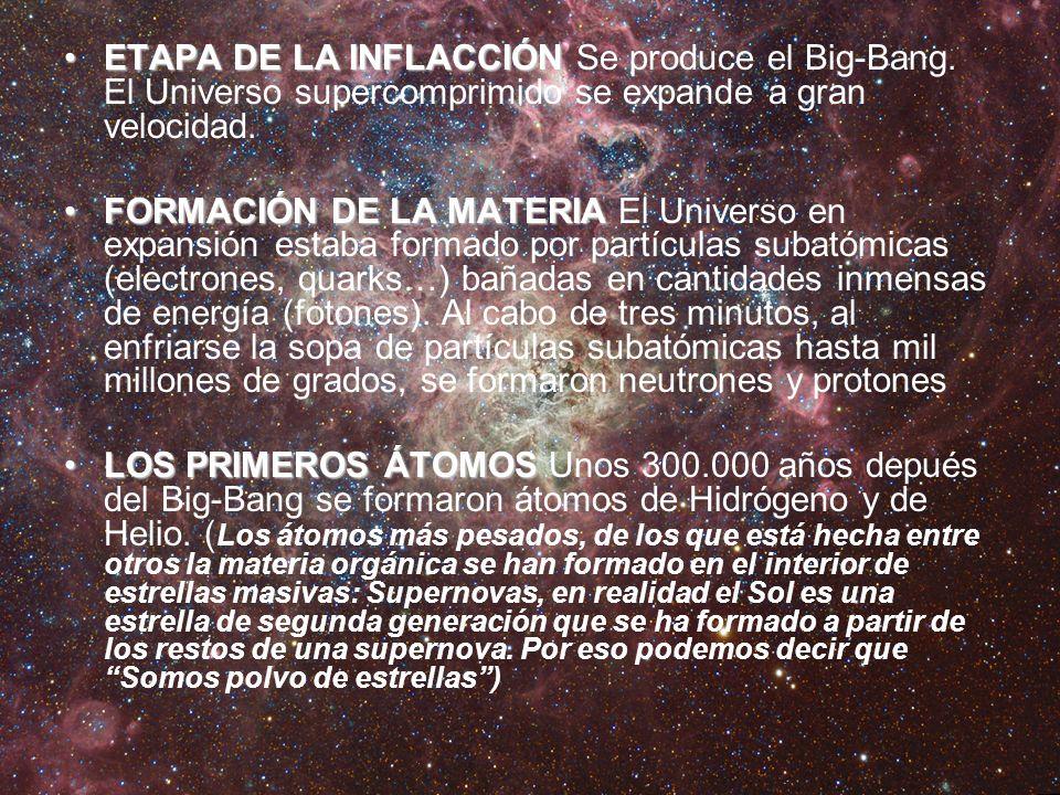 ETAPA DE LA INFLACCIÓNETAPA DE LA INFLACCIÓN Se produce el Big-Bang. El Universo supercomprimido se expande a gran velocidad. FORMACIÓN DE LA MATERIAF