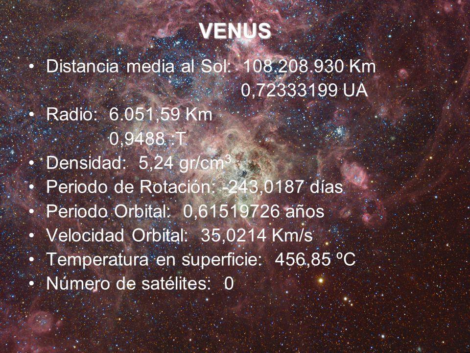 VENUS Distancia media al Sol: 108.208.930 Km 0,72333199 UA Radio: 6.051,59 Km 0,9488 :T Densidad: 5,24 gr/cm 3 Periodo de Rotación: -243,0187 días Per