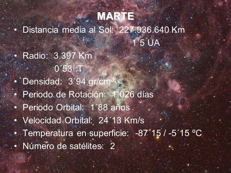 MARTE Distancia media al Sol: 227.936.640 Km 1´5 UA Radio: 3.397 Km 0´53 :T Densidad: 3´94 gr/cm 3 Periodo de Rotación: 1´026 días Periodo Orbital: 1´