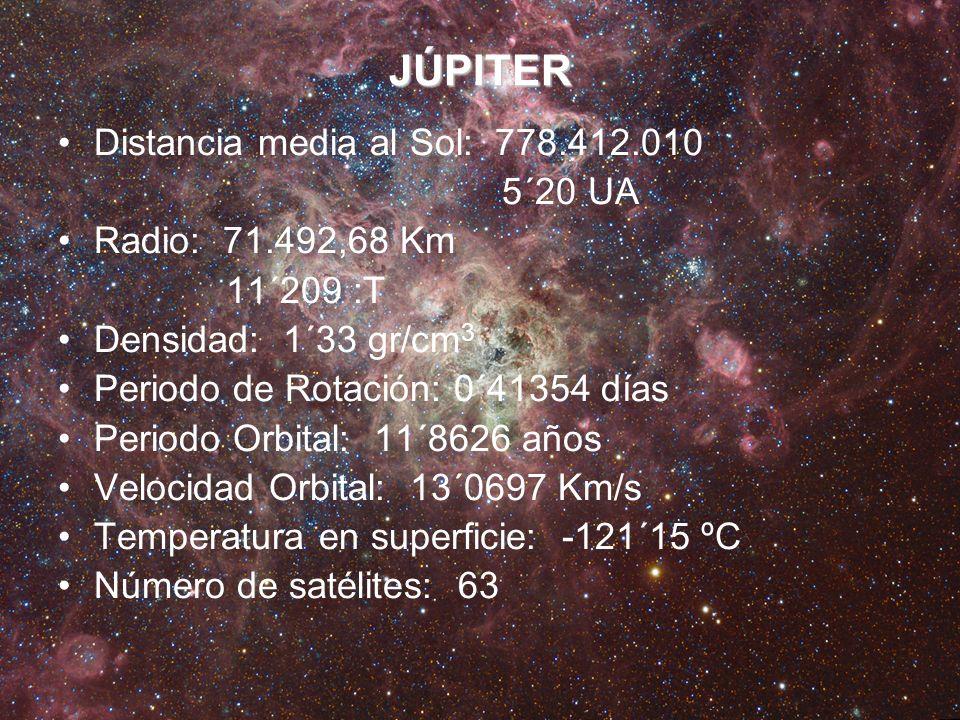 JÚPITER Distancia media al Sol: 778.412.010 5´20 UA Radio: 71.492,68 Km 11´209 :T Densidad: 1´33 gr/cm 3 Periodo de Rotación: 0´41354 días Periodo Orb