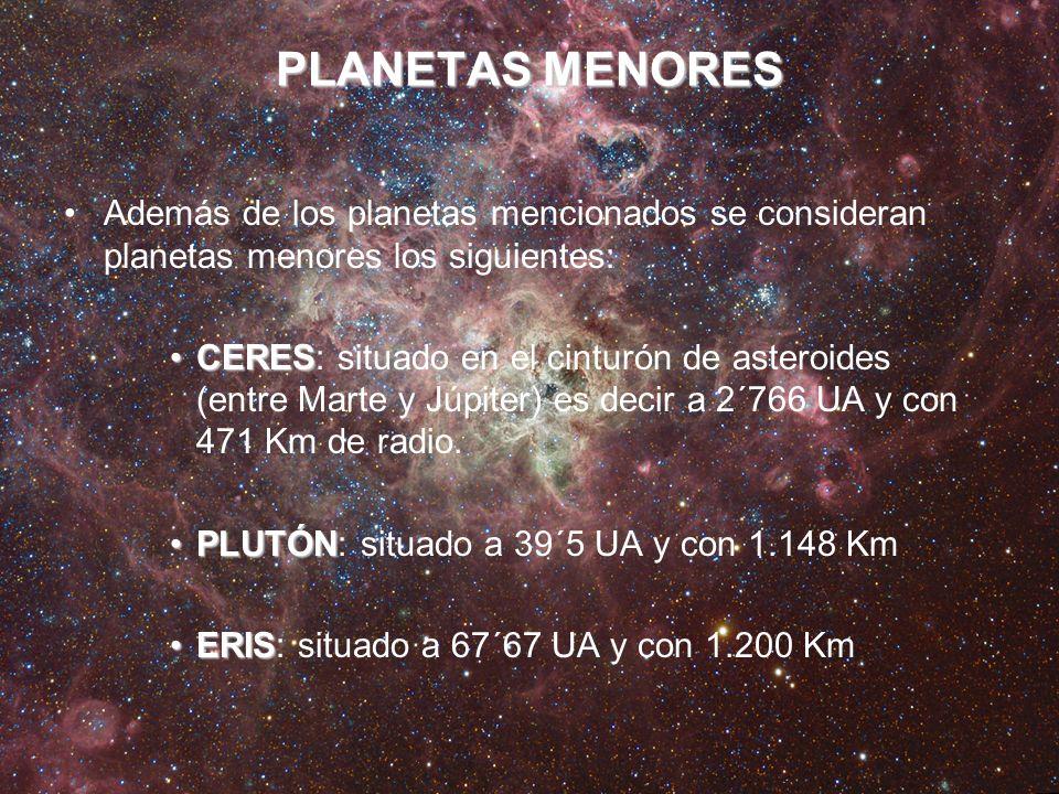 PLANETAS MENORES Además de los planetas mencionados se consideran planetas menores los siguientes: CERESCERES: situado en el cinturón de asteroides (e