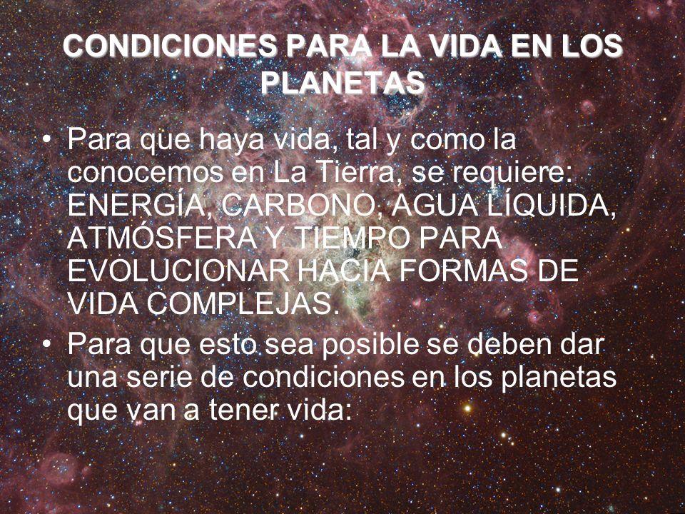 CONDICIONES PARA LA VIDA EN LOS PLANETAS Para que haya vida, tal y como la conocemos en La Tierra, se requiere: ENERGÍA, CARBONO, AGUA LÍQUIDA, ATMÓSF