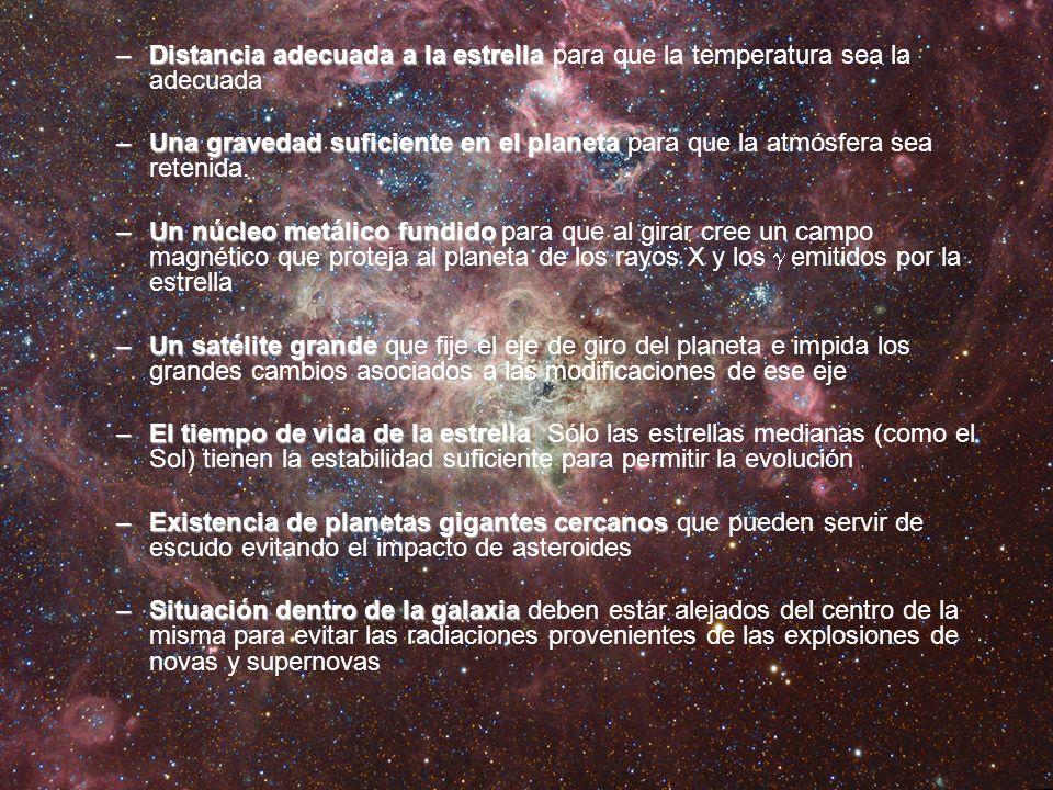 –Distancia adecuada a la estrella –Distancia adecuada a la estrella para que la temperatura sea la adecuada –Una gravedad suficiente en el planeta –Un
