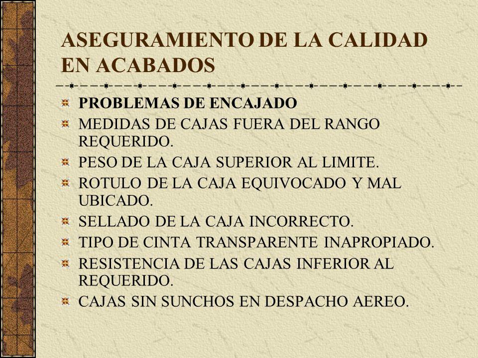 ASEGURAMIENTO DE LA CALIDAD EN ACABADOS PROBLEMAS DE ENCAJADO MEDIDAS DE CAJAS FUERA DEL RANGO REQUERIDO. PESO DE LA CAJA SUPERIOR AL LIMITE. ROTULO D